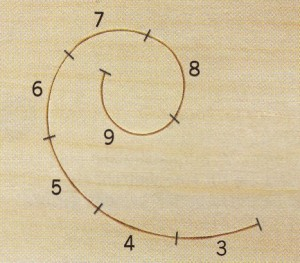 Spirala Archimedesa
