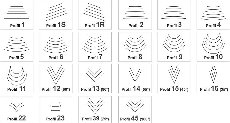 profile-dlut